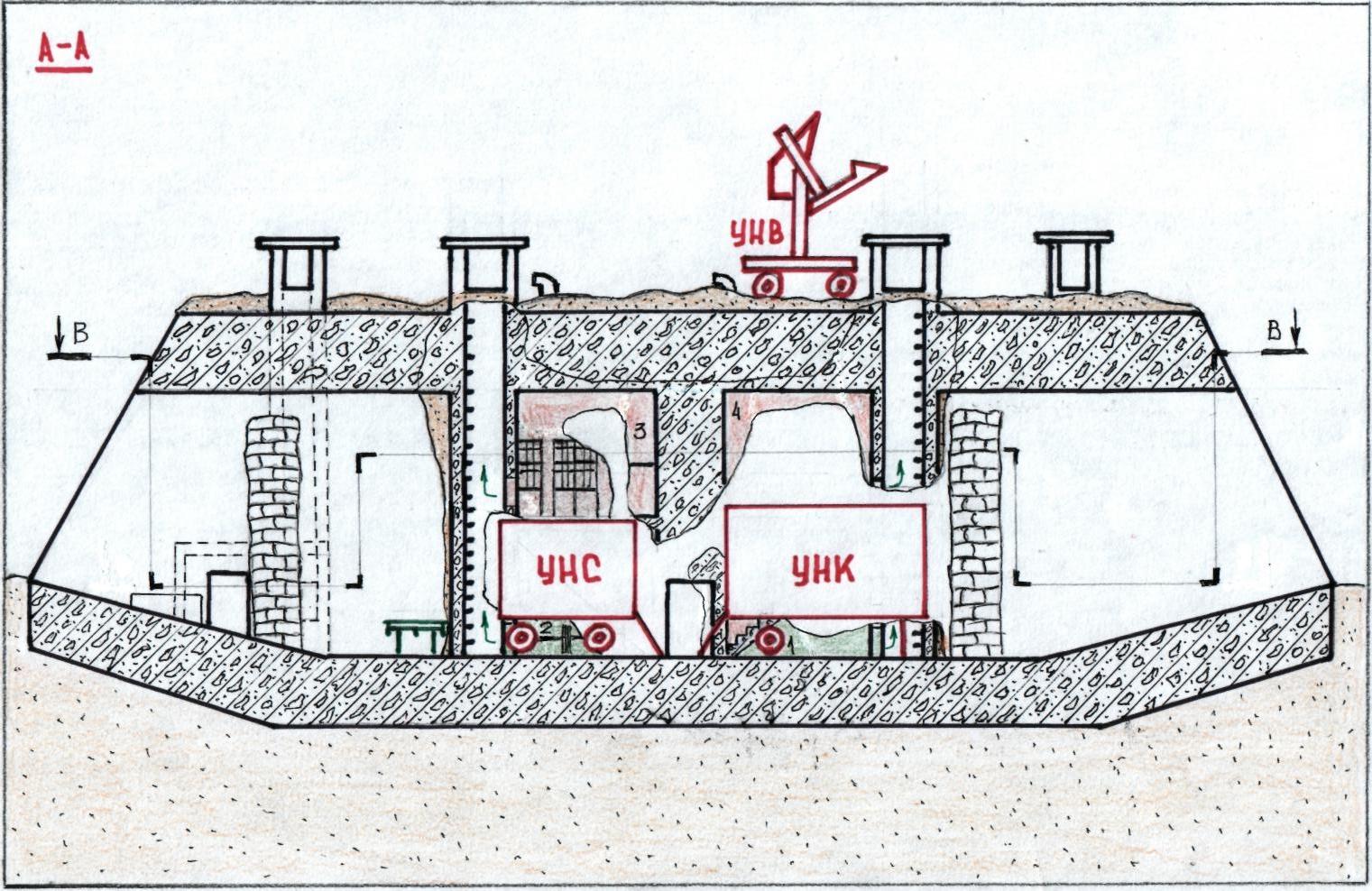 схема укрытия бункера